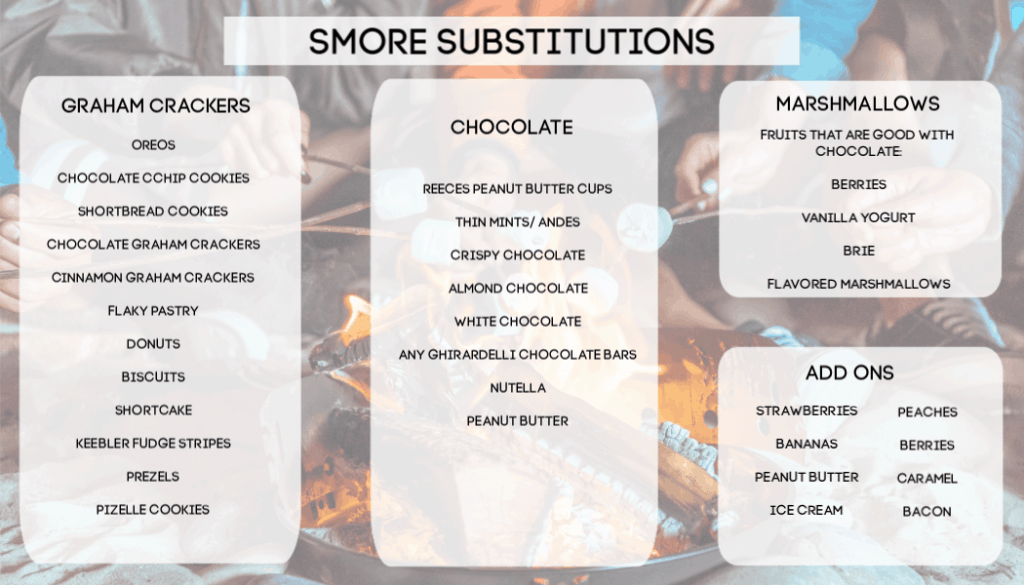list of smore substitutions